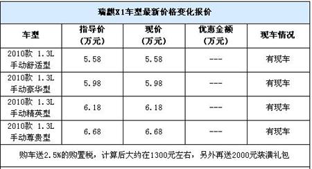 『奇瑞汽车瑞麒x1 2010款1.3手动豪华型』高清图片