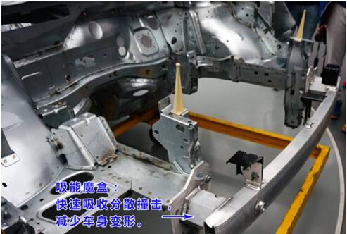 其中车身内外覆盖件,地板区域,发动机舱区域及行李箱区域的覆盖率达到